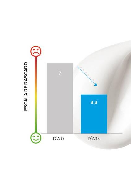 https://www.laroche-posay.cl/-/media/project/loreal/brand-sites/lrp/america/latam/simple-page/landing-page/lipikar-baume-ap-plus-m/laroche-posay-landingpage-lipikar-baume-ap-result3-v2.jpg